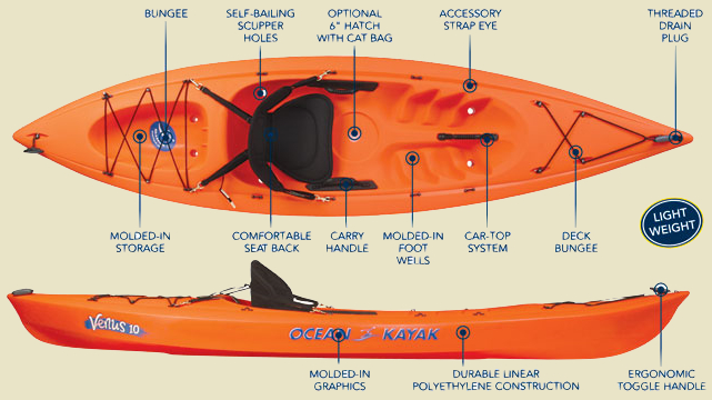 Ocean Kayak Sale Prowler Trident Malibu Two Xl Venus Frenzy