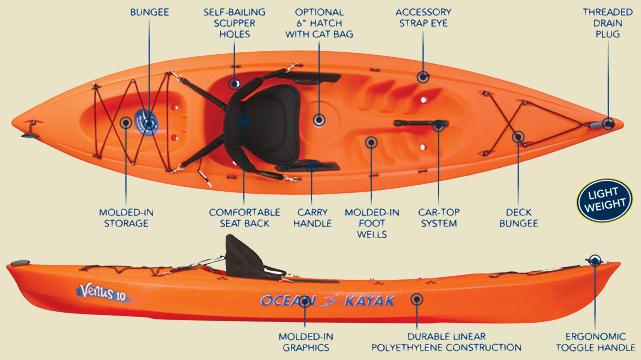 Ocean Kayak Sale Prowler Trident Malibu Two XL Venus Frenzy