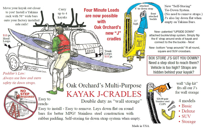 Kayak Carrier Canoe Carriers Rack Thule Yakima Malone Car